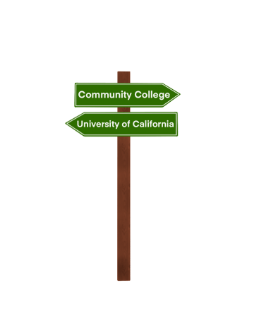 college and career sign generic