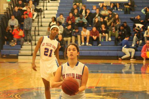 Girls Varsity Basketball Beats Drake