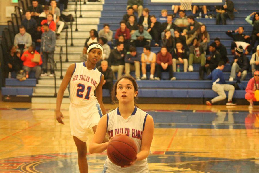 Girls Varsity Basketball Beats Drake