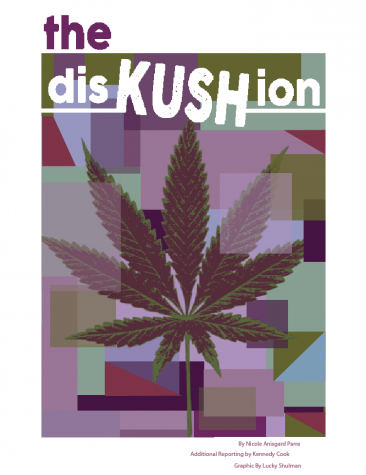 The Dis-Kush-ion: Medical Marijuana Dispensaries in Marin