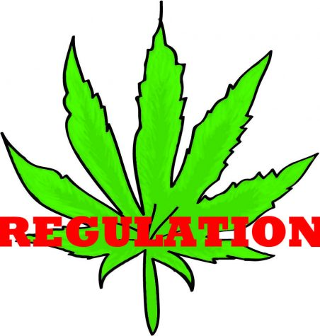 Mill Valley Marijuana Regulations