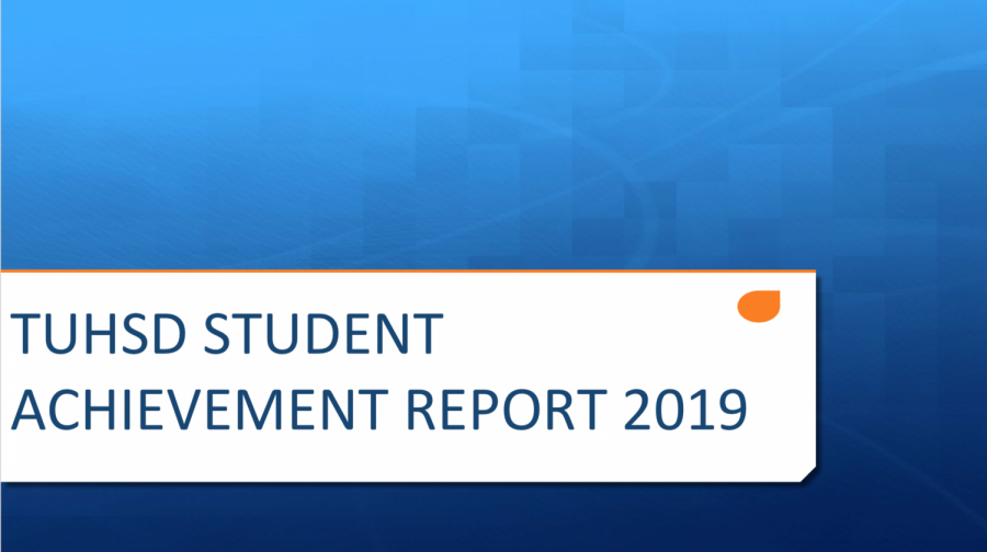 District publishes 2019 Student Achievement Report